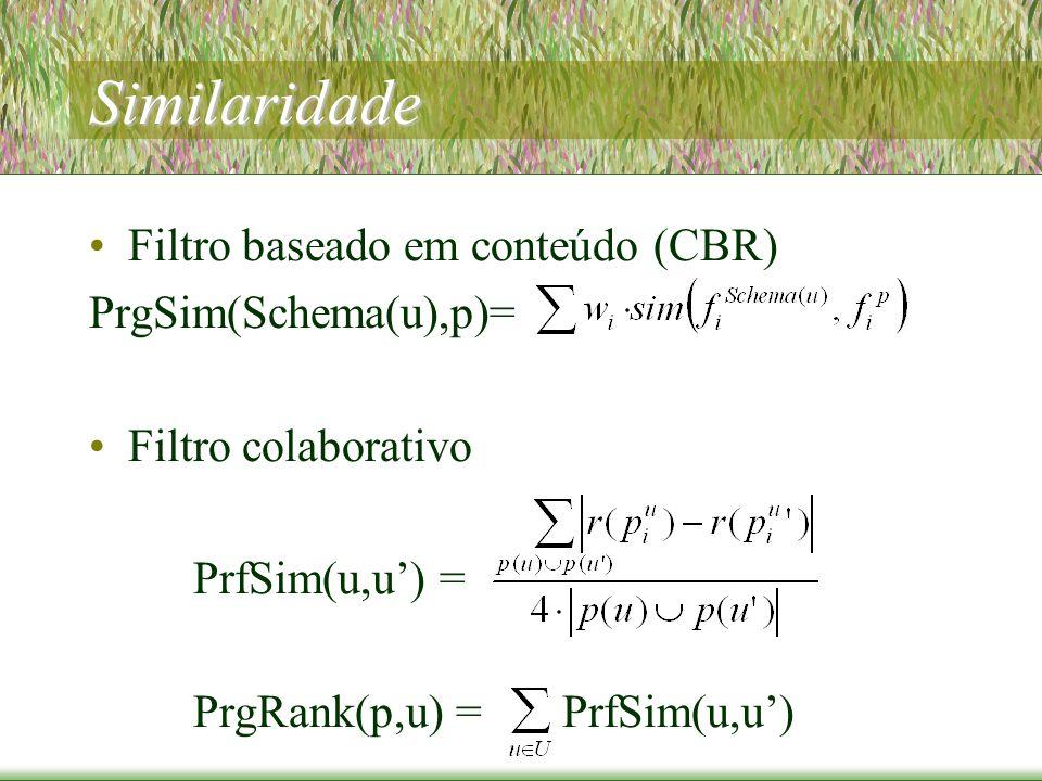 Similaridade Filtro baseado em conteúdo (CBR) PrgSim(Schema(u),p)= Filtro colaborativo PrfSim(u,u') = PrgRank(p,u) = PrfSim(u,u')