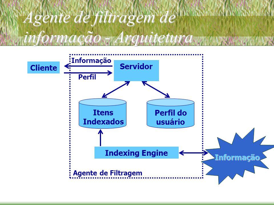 Agente de filtragem de informação - Arquitetura Cliente Agente de Filtragem Informação Servidor Indexing Engine Itens Indexados Perfil do usuário Perfil Informação