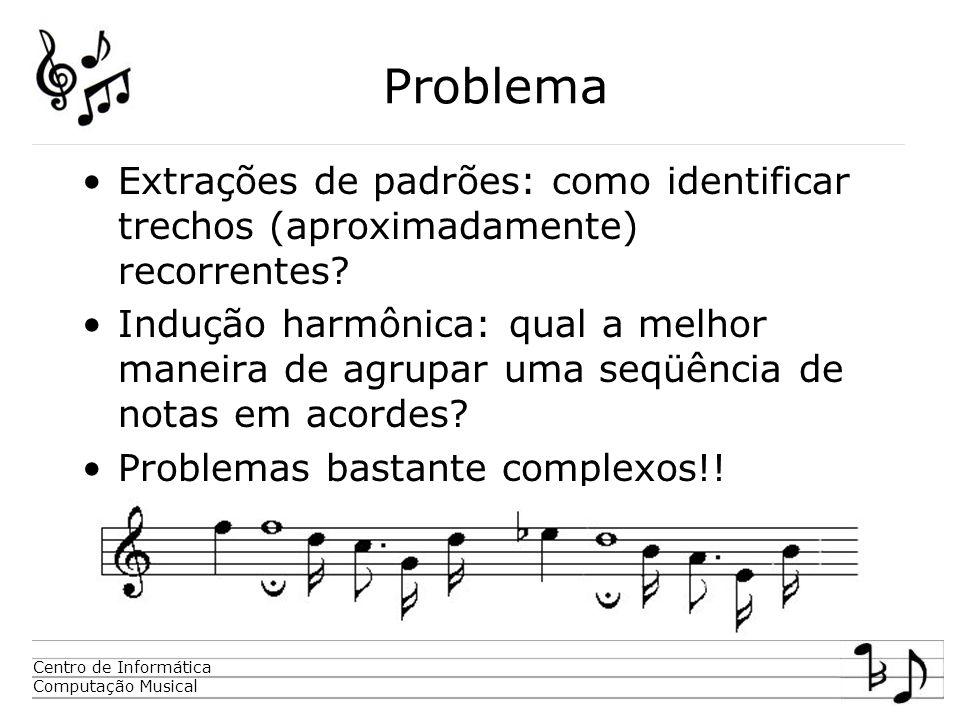 Centro de Informática Computação Musical Problema Extrações de padrões: como identificar trechos (aproximadamente) recorrentes.