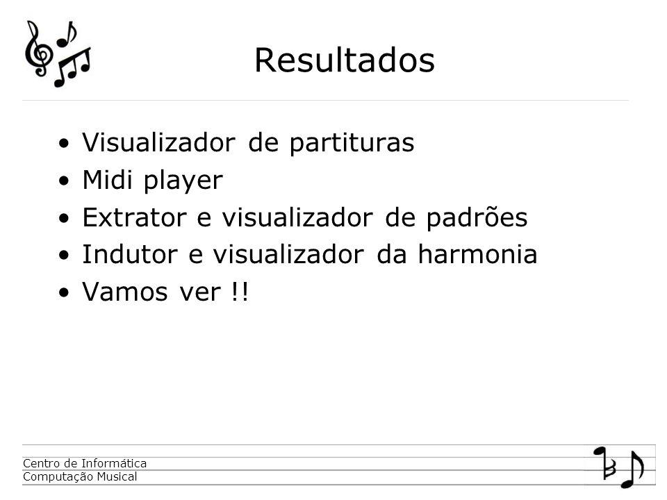 Centro de Informática Computação Musical Resultados Visualizador de partituras Midi player Extrator e visualizador de padrões Indutor e visualizador da harmonia Vamos ver !!