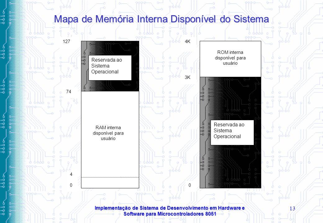 Implementação de Sistema de Desenvolvimento em Hardware e Software para Microcontroladores 8051 13 Mapa de Memória Interna Disponível do Sistema 127 0 4K 3K ROM interna disponível para usuário 0 4 74 RAM interna disponível para usuário Reservada ao Sistema Operacional