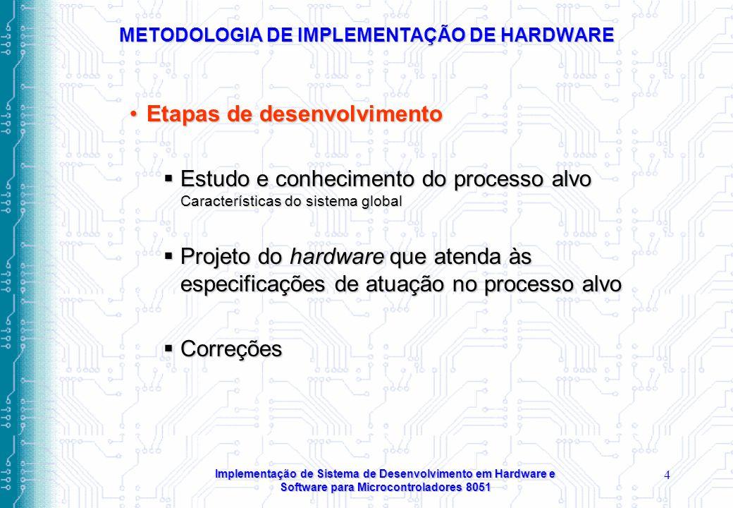 Implementação de Sistema de Desenvolvimento em Hardware e Software para Microcontroladores 8051 4 METODOLOGIA DE IMPLEMENTAÇÃO DE HARDWARE Etapas de desenvolvimentoEtapas de desenvolvimento  Estudo e conhecimento do processo alvo Características do sistema global  Projeto do hardware que atenda às especificações de atuação no processo alvo  Correções