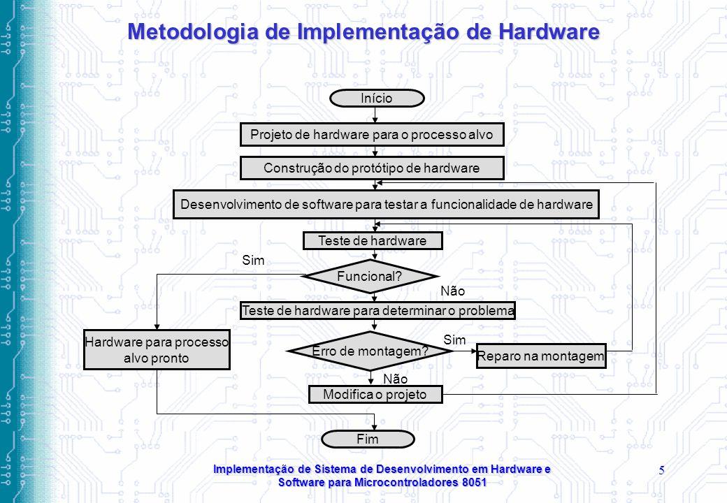 Implementação de Sistema de Desenvolvimento em Hardware e Software para Microcontroladores 8051 5 Metodologia de Implementação de Hardware Início Projeto de hardware para o processo alvo Construção do protótipo de hardware Desenvolvimento de software para testar a funcionalidade de hardware Teste de hardware Funcional.