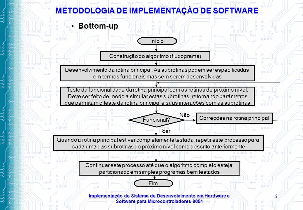 Implementação de Sistema de Desenvolvimento em Hardware e Software para Microcontroladores 8051 6 METODOLOGIA DE IMPLEMENTAÇÃO DE SOFTWARE METODOLOGIA DE IMPLEMENTAÇÃO DE SOFTWARE Bottom-upBottom-up Início Construção do algoritmo (fluxograma) Desenvolvimento da rotina principal.