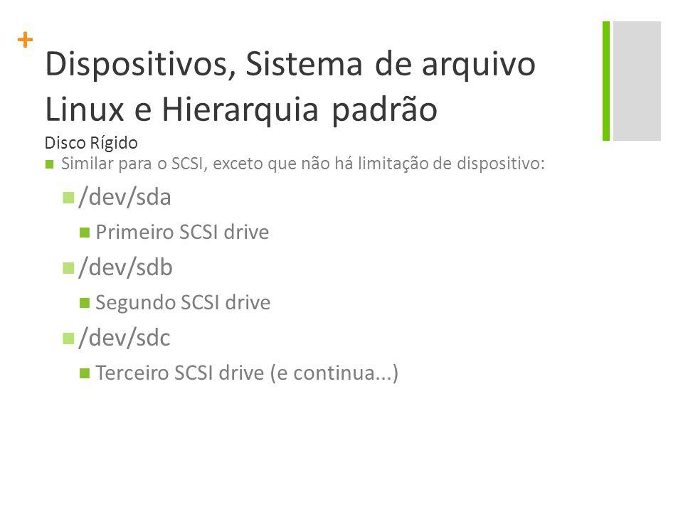 + Dispositivos, Sistema de arquivo Linux e Hierarquia padrão Disco Rígido Similar para o SCSI, exceto que não há limitação de dispositivo: /dev/sda Primeiro SCSI drive /dev/sdb Segundo SCSI drive /dev/sdc Terceiro SCSI drive (e continua...)