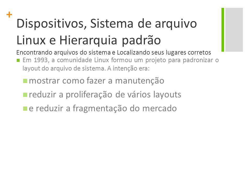 + Dispositivos, Sistema de arquivo Linux e Hierarquia padrão Encontrando arquivos do sistema e Localizando seus lugares corretos Em 1993, a comunidade