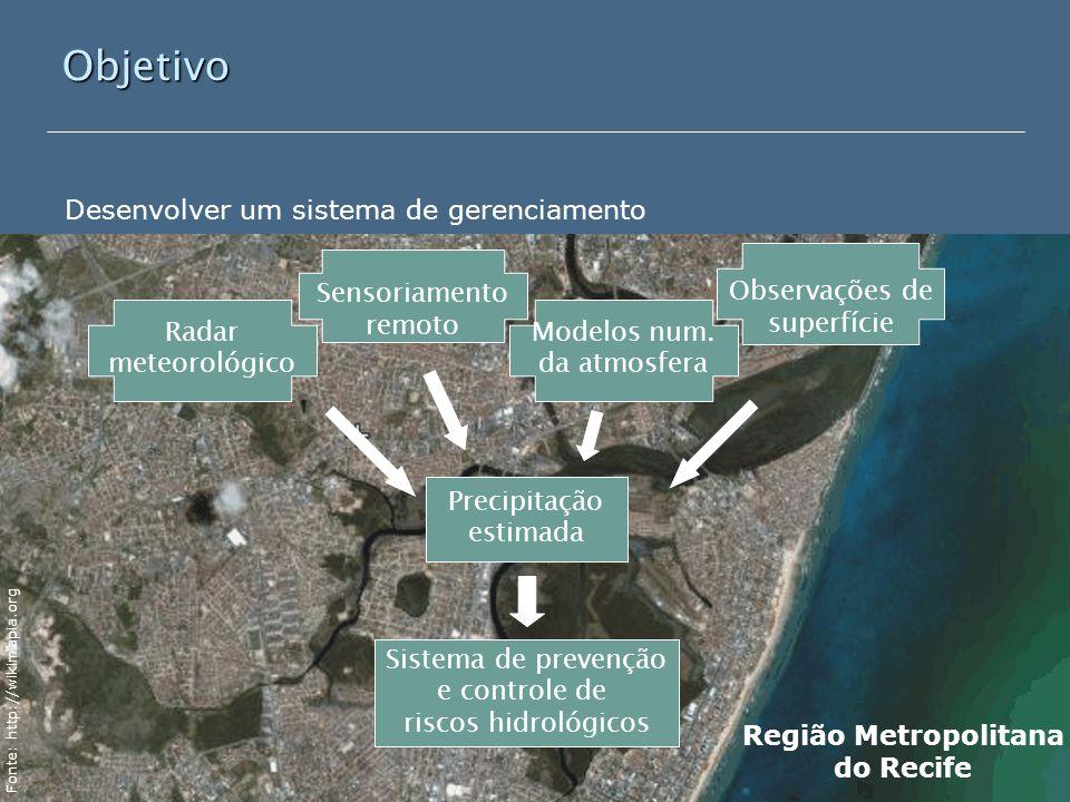 Desenvolver um sistema de gerenciamento Objetivo Sensoriamento remoto Radar meteorológico Modelos num.