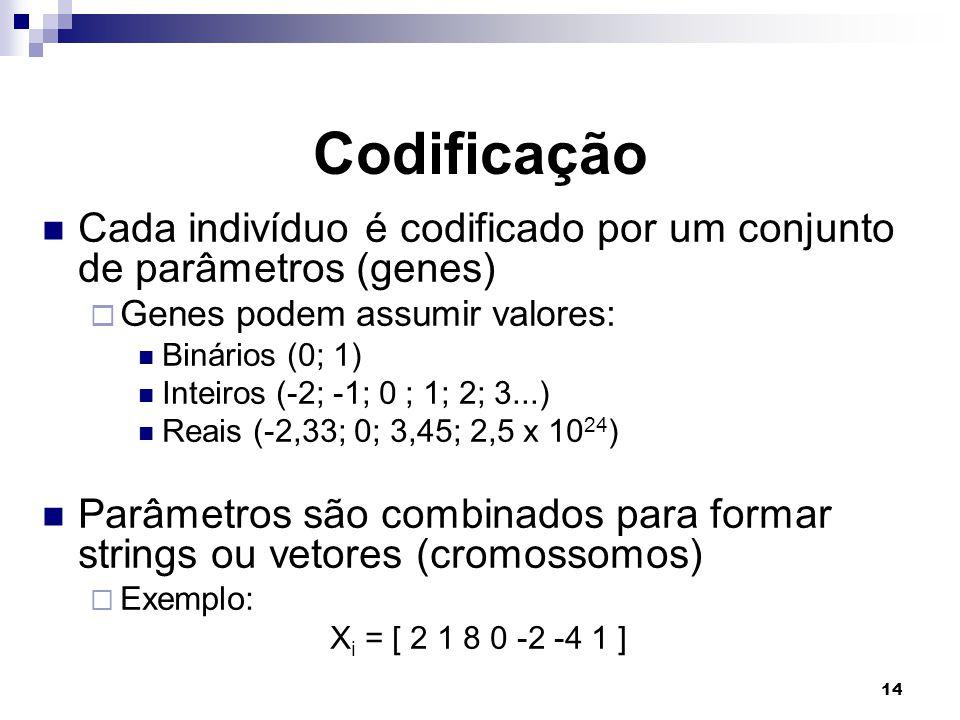 14 Codificação Cada indivíduo é codificado por um conjunto de parâmetros (genes)  Genes podem assumir valores: Binários (0; 1) Inteiros (-2; -1; 0 ; 1; 2; 3...) Reais (-2,33; 0; 3,45; 2,5 x 10 24 ) Parâmetros são combinados para formar strings ou vetores (cromossomos)  Exemplo: X i = [ 2 1 8 0 -2 -4 1 ]