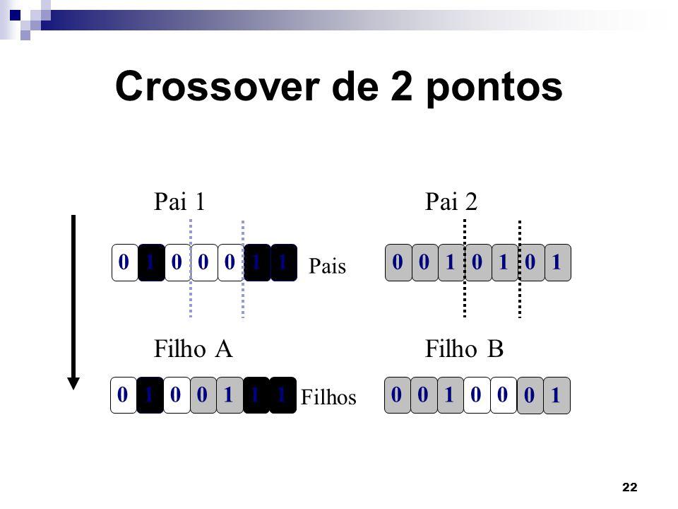 22 Crossover de 2 pontos Filhos 10000110100011 100000101011 Pais Pai 1Pai 2 Filho AFilho B 01