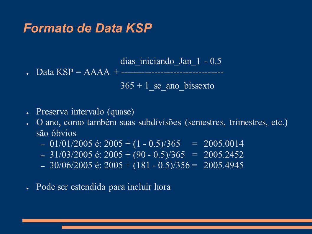 Formato de Data KSP dias_iniciando_Jan_1 - 0.5 ● Data KSP = AAAA + --------------------------------- 365 + 1_se_ano_bissexto ● Preserva intervalo (quase) ● O ano, como também suas subdivisões (semestres, trimestres, etc.) são óbvios – 01/01/2005 é: 2005 + (1 - 0.5)/365 = 2005.0014 – 31/03/2005 é: 2005 + (90 - 0.5)/365 = 2005.2452 – 30/06/2005 é: 2005 + (181 - 0.5)/356 = 2005.4945 ● Pode ser estendida para incluir hora