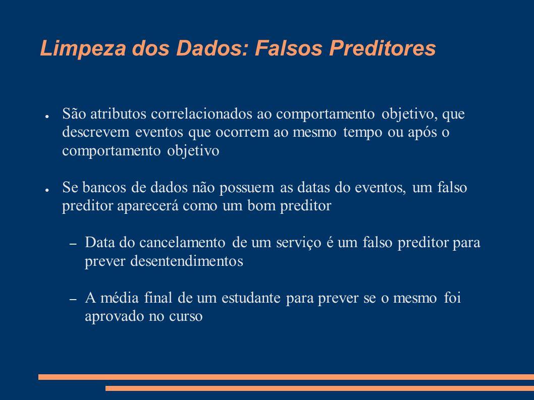 Limpeza dos Dados: Falsos Preditores ● São atributos correlacionados ao comportamento objetivo, que descrevem eventos que ocorrem ao mesmo tempo ou ap