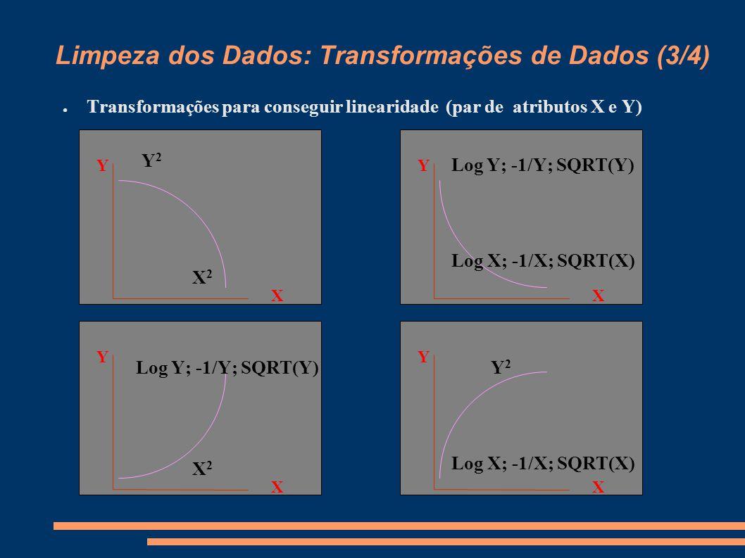 Limpeza dos Dados: Transformações de Dados (3/4) ● Transformações para conseguir linearidade (par de atributos X e Y) Y X Y2Y2 X2X2 Y X Log Y; -1/Y; SQRT(Y) Y X X2X2 Y X Y2Y2 Log X; -1/X; SQRT(X) Log Y; -1/Y; SQRT(Y) Log X; -1/X; SQRT(X)