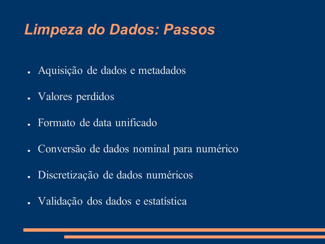 Limpeza do Dados: Passos ● Aquisição de dados e metadados ● Valores perdidos ● Formato de data unificado ● Conversão de dados nominal para numérico ● Discretização de dados numéricos ● Validação dos dados e estatística