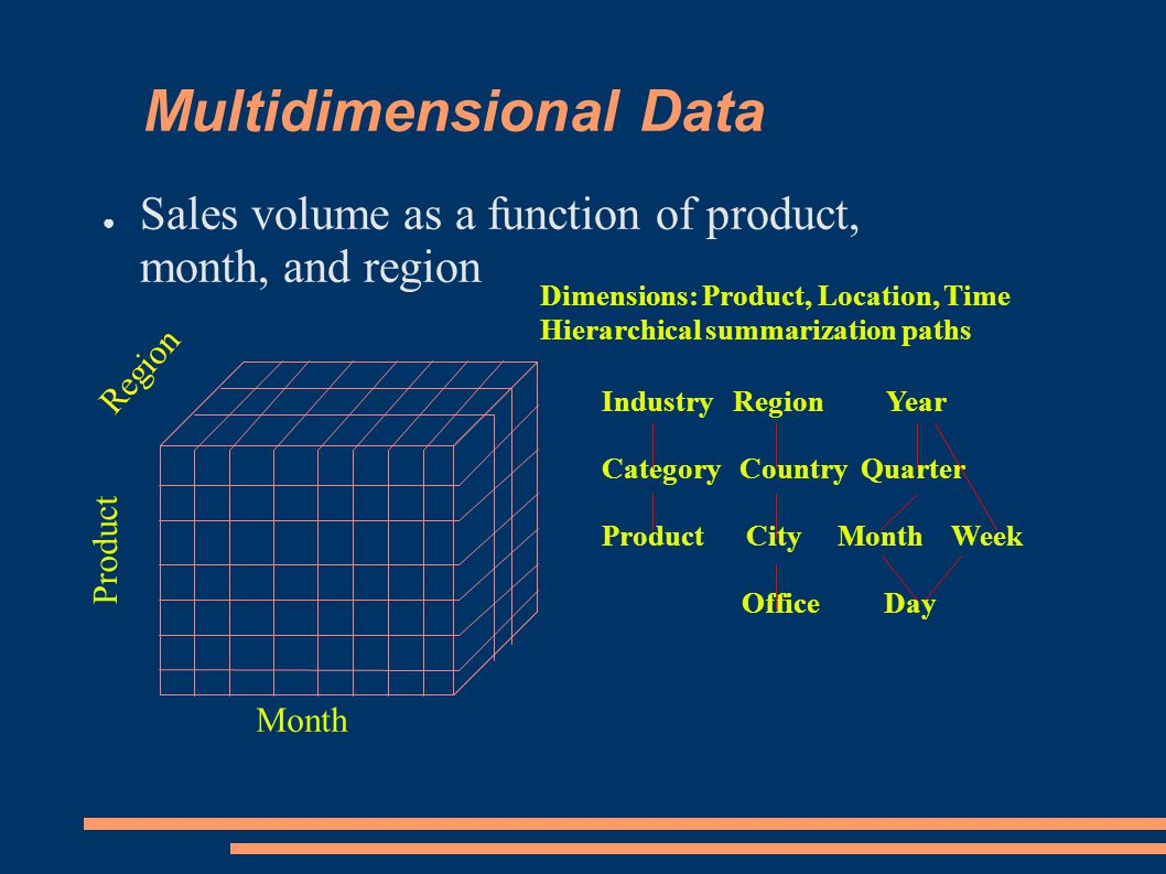Multidimensional Data ● Sales volume as a function of product, month, and region Product Region Month Dimensions: Product, Location, Time Hierarchical summarization paths Industry Region Year Category Country Quarter Product City Month Week Office Day
