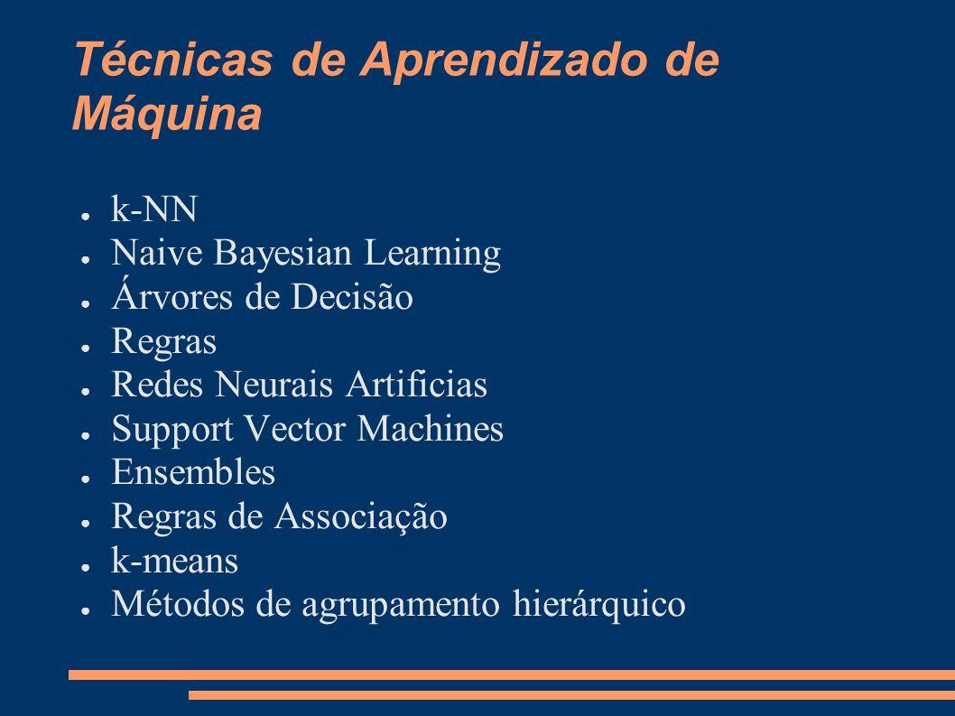 Técnicas de Aprendizado de Máquina ● k-NN ● Naive Bayesian Learning ● Árvores de Decisão ● Regras ● Redes Neurais Artificias ● Support Vector Machines ● Ensembles ● Regras de Associação ● k-means ● Métodos de agrupamento hierárquico
