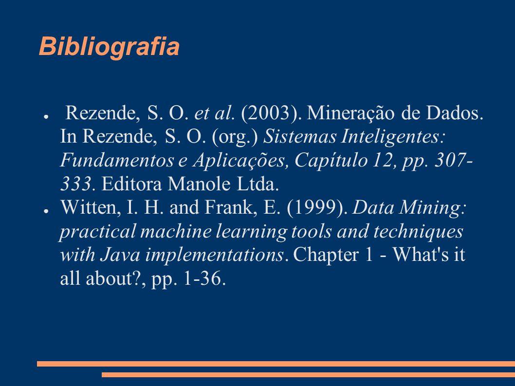 Bibliografia ● Rezende, S. O. et al. (2003). Mineração de Dados.