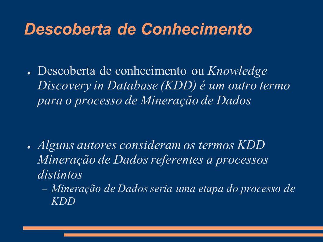 Descoberta de Conhecimento ● Descoberta de conhecimento ou Knowledge Discovery in Database (KDD) é um outro termo para o processo de Mineração de Dados ● Alguns autores consideram os termos KDD Mineração de Dados referentes a processos distintos – Mineração de Dados seria uma etapa do processo de KDD