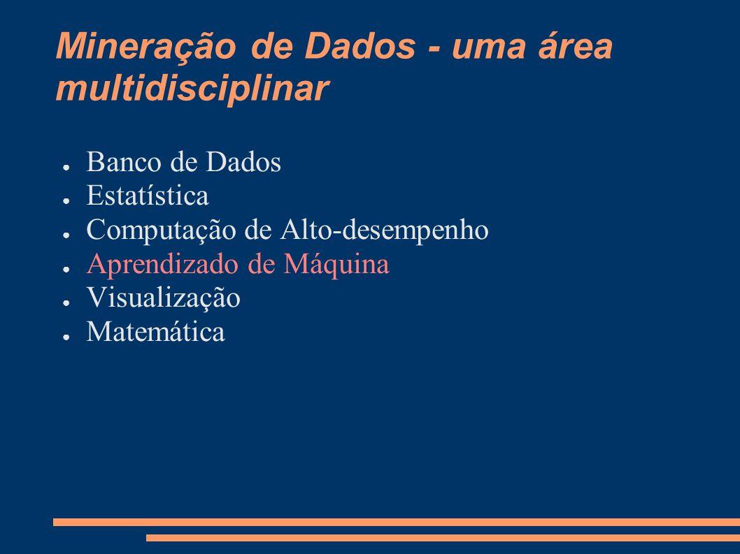 Mineração de Dados - uma área multidisciplinar ● Banco de Dados ● Estatística ● Computação de Alto-desempenho ● Aprendizado de Máquina ● Visualização ● Matemática