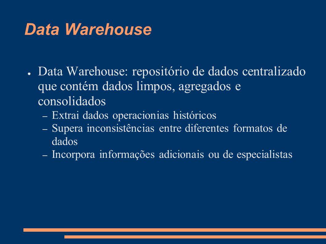 Data Warehouse ● Data Warehouse: repositório de dados centralizado que contém dados limpos, agregados e consolidados – Extrai dados operacionias históricos – Supera inconsistências entre diferentes formatos de dados – Incorpora informações adicionais ou de especialistas