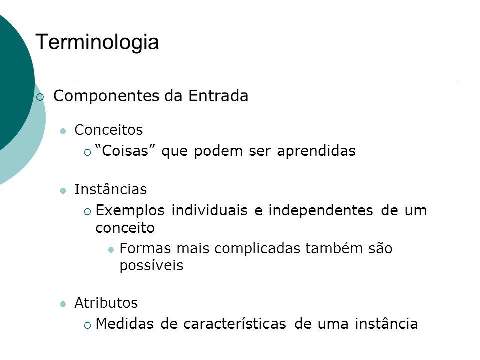 """Terminologia  Componentes da Entrada Conceitos  """"Coisas"""" que podem ser aprendidas Instâncias  Exemplos individuais e independentes de um conceito F"""