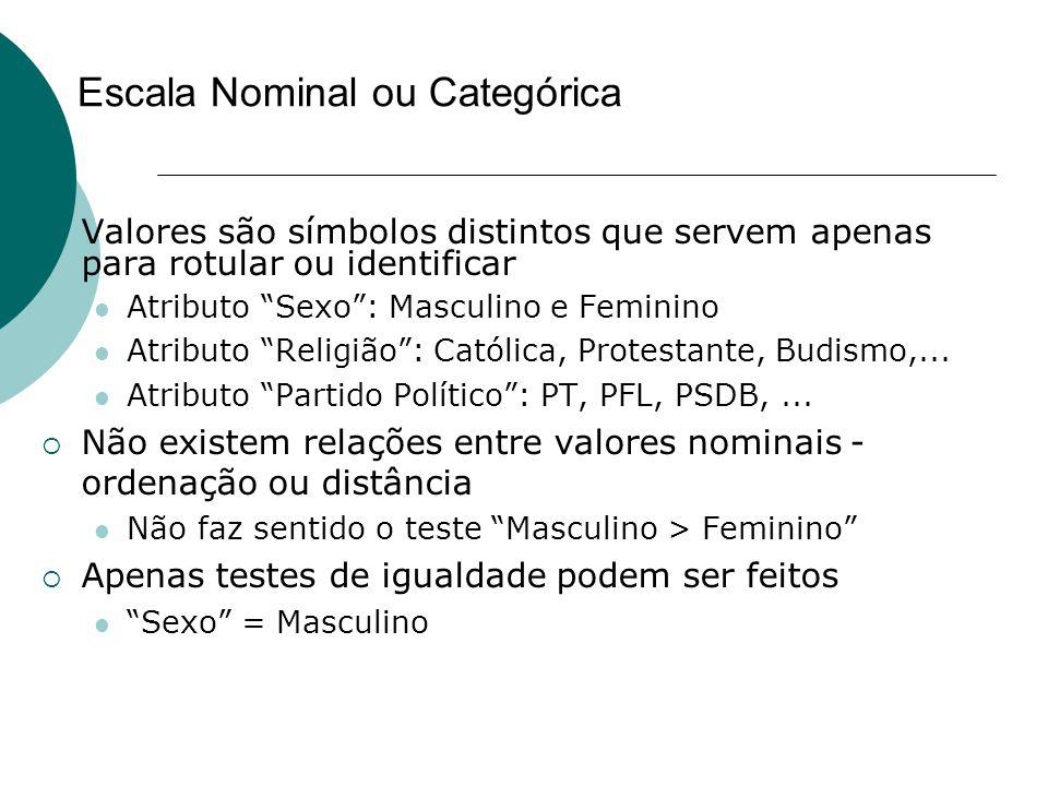 """Escala Nominal ou Categórica  Valores são símbolos distintos que servem apenas para rotular ou identificar Atributo """"Sexo"""": Masculino e Feminino Atri"""