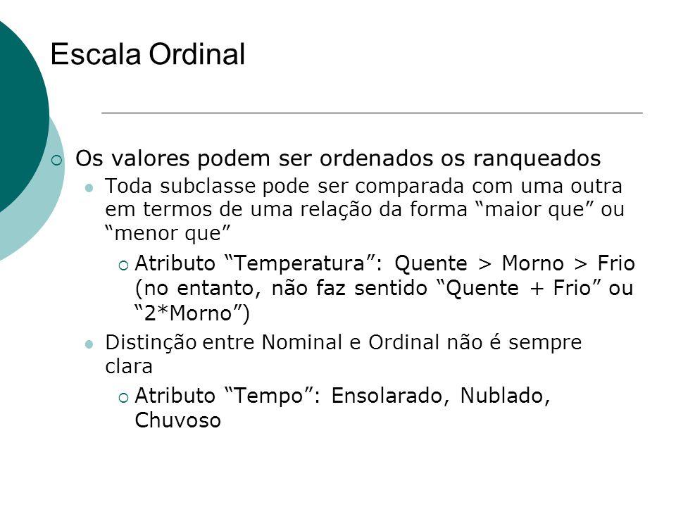 """Escala Ordinal  Os valores podem ser ordenados os ranqueados Toda subclasse pode ser comparada com uma outra em termos de uma relação da forma """"maior"""