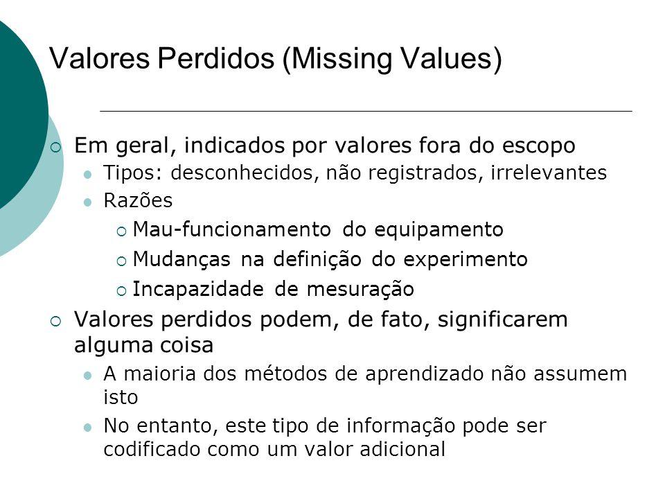 Valores Perdidos (Missing Values)  Em geral, indicados por valores fora do escopo Tipos: desconhecidos, não registrados, irrelevantes Razões  Mau-fu