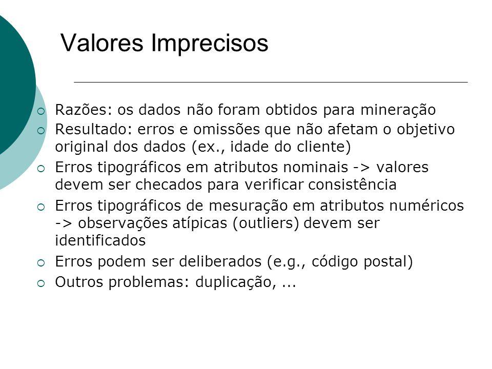 Valores Imprecisos  Razões: os dados não foram obtidos para mineração  Resultado: erros e omissões que não afetam o objetivo original dos dados (ex.
