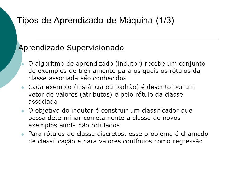 Tipos de Aprendizado de Máquina (1/3)  Aprendizado Supervisionado O algoritmo de aprendizado (indutor) recebe um conjunto de exemplos de treinamento