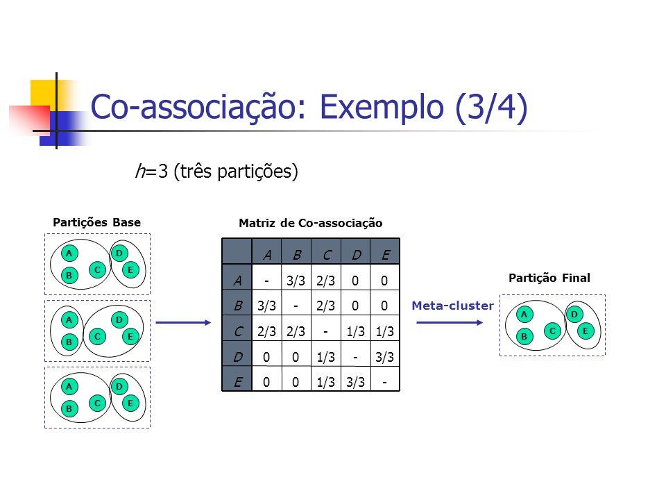 Co-associação: Exemplo (3/4) A Partições Base -3/31/300E 3/3-1/300D -2/3 C 00 -3/3B 002/33/3-A EDCBA BCDE Matriz de Co-associação ABCDEABCDE h=3 (três