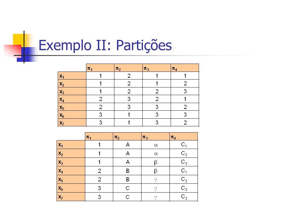 Exemplo II: Partições
