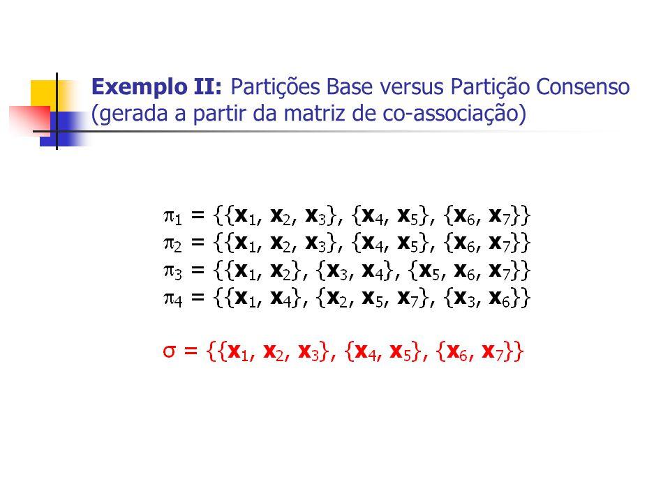 Exemplo II: Partições Base versus Partição Consenso (gerada a partir da matriz de co-associação)
