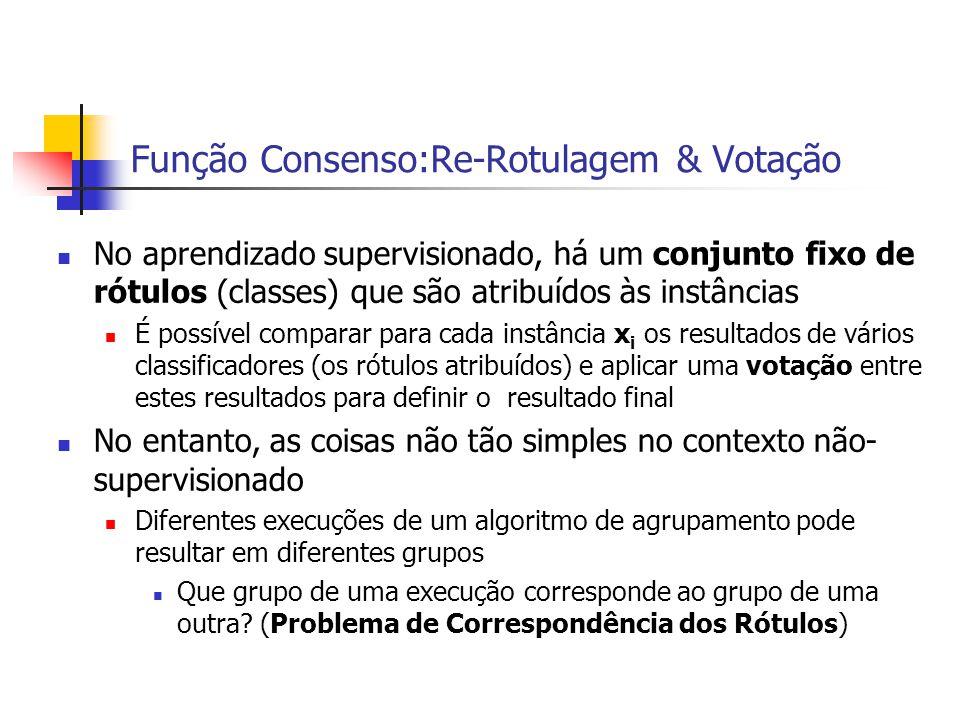 Função Consenso:Re-Rotulagem & Votação No aprendizado supervisionado, há um conjunto fixo de rótulos (classes) que são atribuídos às instâncias É poss