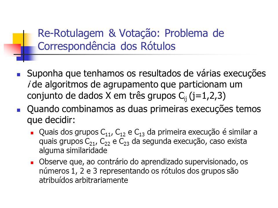 Re-Rotulagem & Votação: Problema de Correspondência dos Rótulos Suponha que tenhamos os resultados de várias execuções i de algoritmos de agrupamento