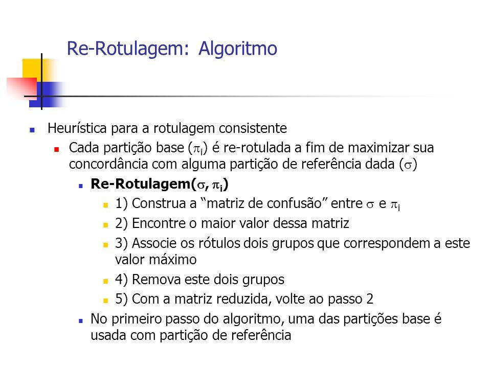 Re-Rotulagem: Algoritmo Heurística para a rotulagem consistente Cada partição base (  i ) é re-rotulada a fim de maximizar sua concordância com algum