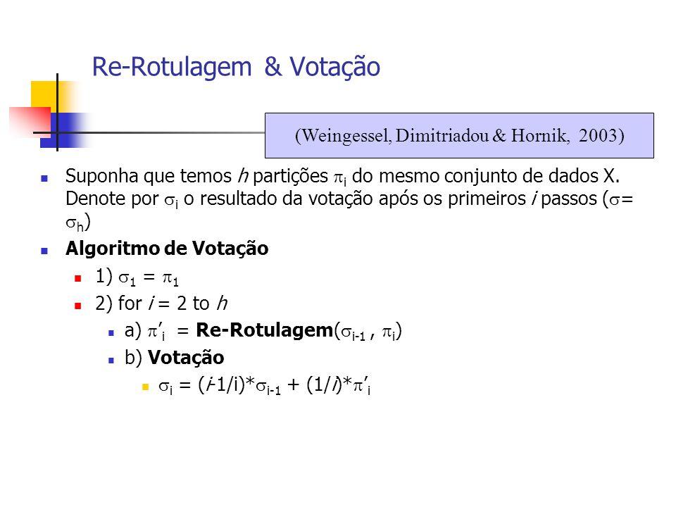 Re-Rotulagem & Votação Suponha que temos h partições  i do mesmo conjunto de dados X. Denote por  i o resultado da votação após os primeiros i passo