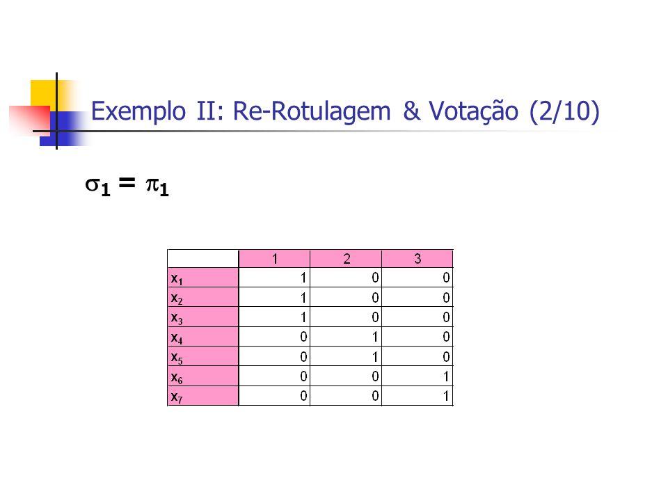 Exemplo II: Re-Rotulagem & Votação (2/10)  1 =  1