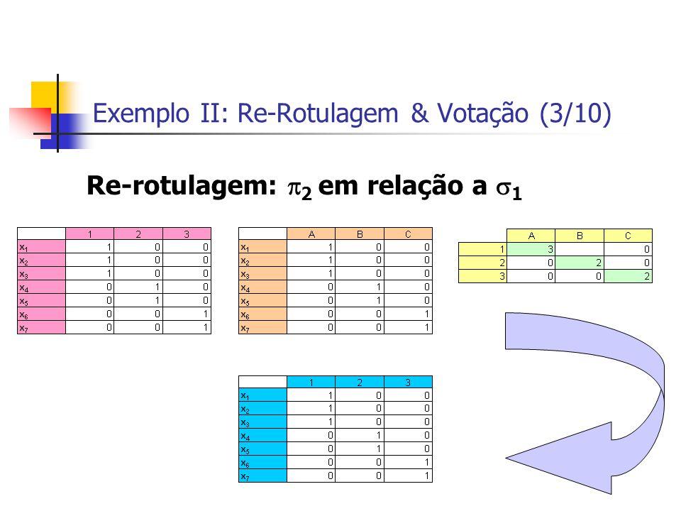 Exemplo II: Re-Rotulagem & Votação (3/10) Re-rotulagem:  2 em relação a  1