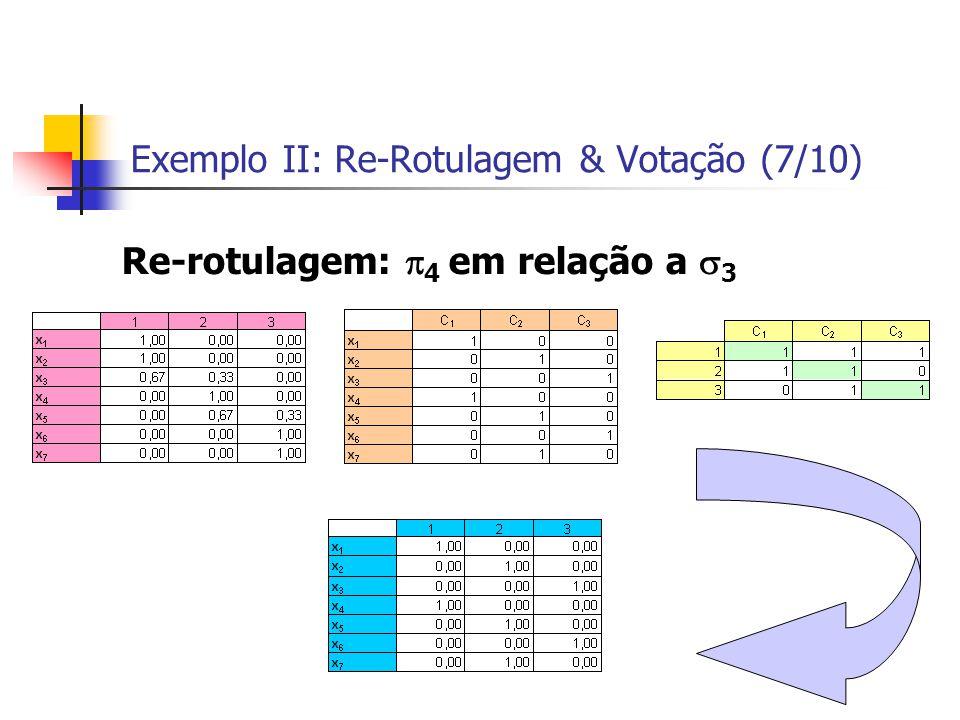 Exemplo II: Re-Rotulagem & Votação (7/10) Re-rotulagem:  4 em relação a  3