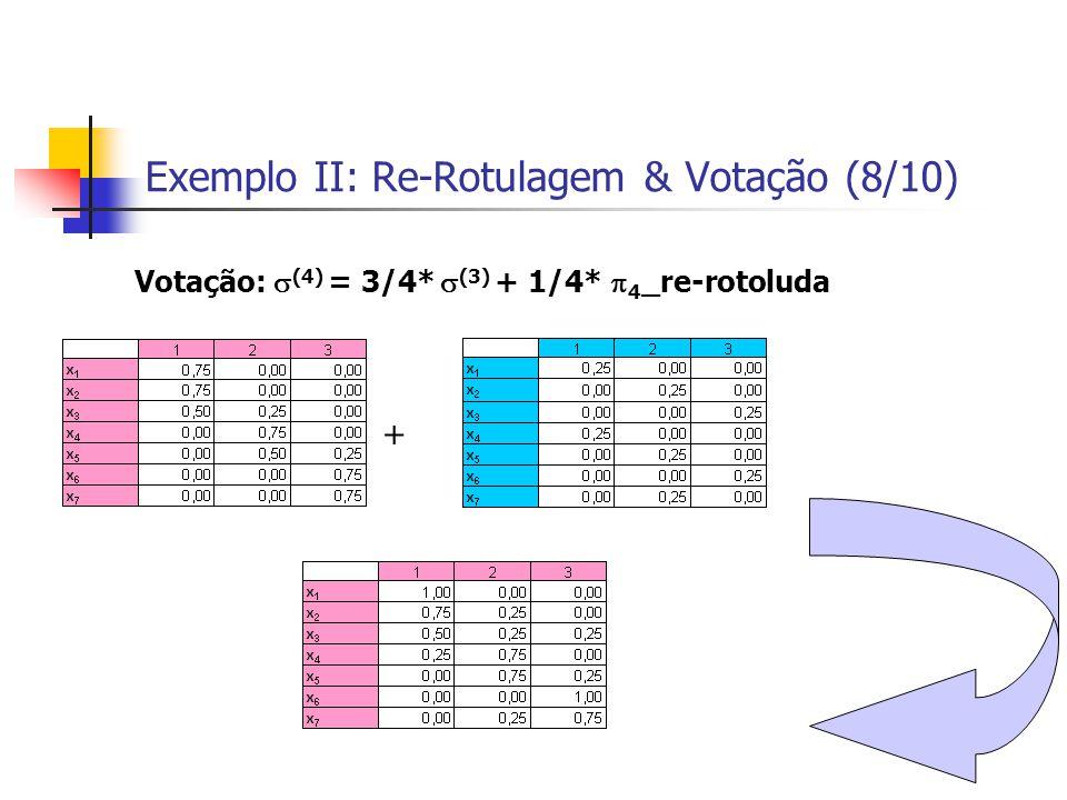 Exemplo II: Re-Rotulagem & Votação (8/10) Votação:  (4) = 3/4*  (3) + 1/4*  4 _re-rotoluda +