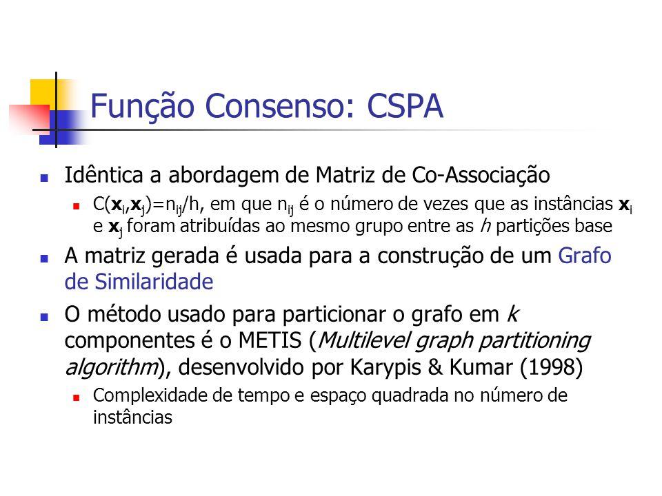 Função Consenso: CSPA Idêntica a abordagem de Matriz de Co-Associação C(x i,x j )=n ij /h, em que n ij é o número de vezes que as instâncias x i e x j