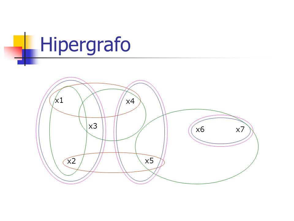 Hipergrafo x1 x4 x3 x2 x5 x6x7