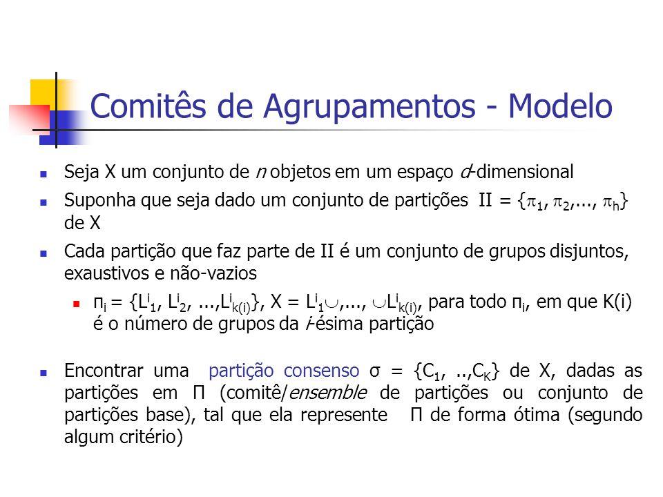 Função Consenso: MCLA Construa o Meta-Grafo Associe cada grupo (as hiper-aresta h do hipergrafo anterior) das partições base a um vértice de um grafo não direcionado (meta grafo) Os pesos das arestas são proporcionais a similaridade ente os vértices (grupos) Uma medida de similaridade poderia ser o Índice de Jaccard Agrupe as Hiper-arestas (Grupos) Particione o meta grafo em k meta-grupos balanceados (METIS) Colapse os Meta-Grupos Para cada meta-grupo, compute a freqüência de cada um das instância (vetor de associação) Compita por objetos Um objeto é atribuído ao meta-grupo com o valor mais alta no vetor de associação