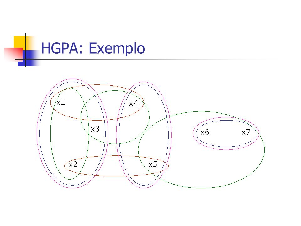HGPA: Exemplo