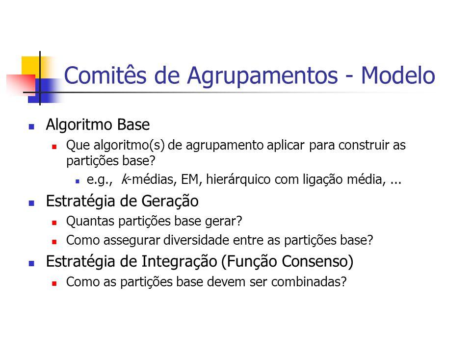 Função Consenso: Particionamento de (Hiper)Grafos Strehl & Ghosh (2002) propuseram três heurísticas diferentes para a construção da partição consenso Cluster-based Similarity Paritioning Algorithm (CSPA) HyperGraph-Partitioning Algorithm (HGPA) Meta-Clustering Algorithm (MCLA) Esses algoritmos abordam o problema primeiro transformando o conjunto de partições base em um hipergrafo The output of the method is the consensus partition, found by the consensus functions, with the maximum average Normalized Mutual Information em relação as partições base (Strehl & Ghosh 2002)