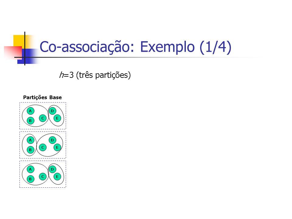 Co-associação: Exemplo (2/4) A Partições Base -3/31/300E 3/3-1/300D -2/3 C 00 -3/3B 002/33/3-A EDCBA BCDE Matriz de Co-associação ABCDEABCDE Objetos D and E ocorreram no mesmo grupo 3 vezes h=3 (três partições)