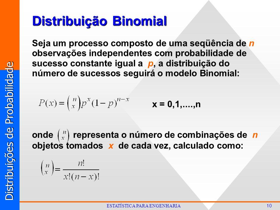 Distribuições de Probabilidade 10 ESTATÍSTICA PARA ENGENHARIA Seja um processo composto de uma seqüência de n observações independentes com probabilidade de sucesso constante igual a p, a distribuição do número de sucessos seguirá o modelo Binomial: x = 0,1,....,n onde representa o número de combinações de n objetos tomados x de cada vez, calculado como: Distribuição Binomial