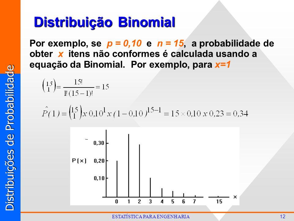 Distribuições de Probabilidade 12 ESTATÍSTICA PARA ENGENHARIA Por exemplo, se p = 0,10 e n = 15, a probabilidade de obter x itens não conformes é calculada usando a equação da Binomial.