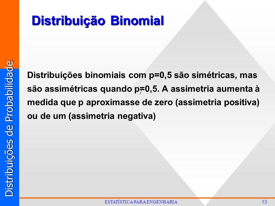 Distribuições de Probabilidade 13 ESTATÍSTICA PARA ENGENHARIA Distribuições binomiais com p=0,5 são simétricas, mas são assimétricas quando p=0,5.