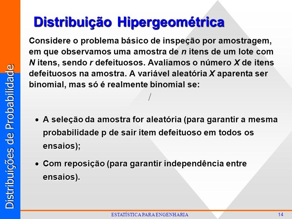 Distribuições de Probabilidade 14 ESTATÍSTICA PARA ENGENHARIA Considere o problema básico de inspeção por amostragem, em que observamos uma amostra de n itens de um lote com N itens, sendo r defeituosos.